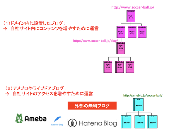 blogshikumi.png